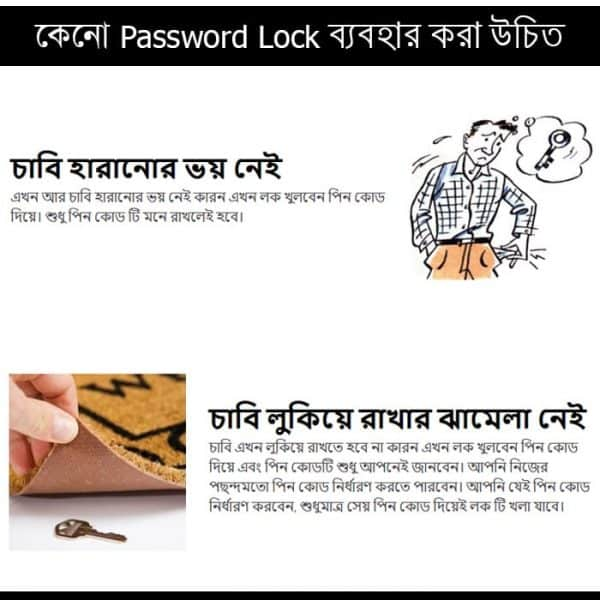 Advantages of digital locker