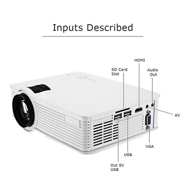 GP9 Projector 800x480 Resolution
