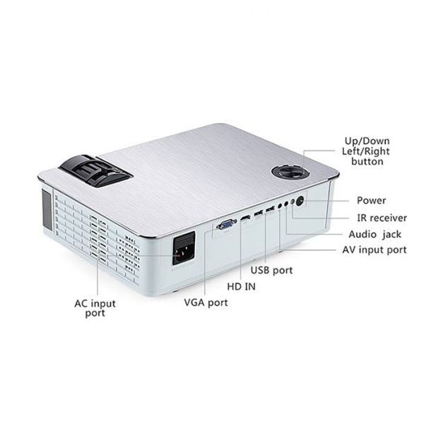 Interfaces of the AUN AKEY 5 Classroom Projector