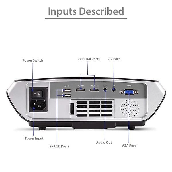 Interfaces of the RD803 Classroom Projector