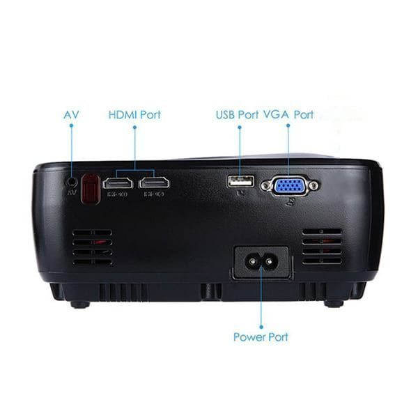 Interfaces of the Vivibright HD Projector GP70-UP