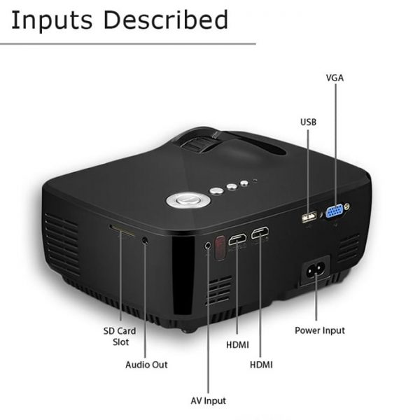 Interfaces of the Vivibright Projector