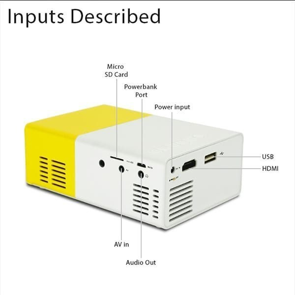 Interfaces of the YG300 Projector