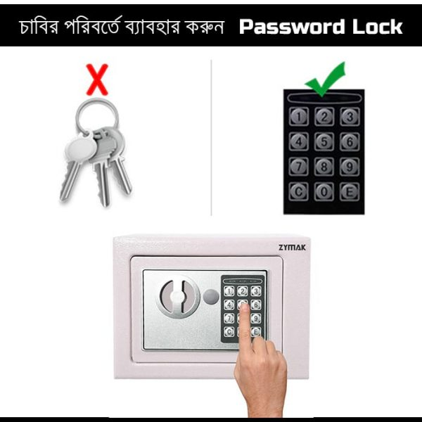Keylock Vs Digital Password Lock