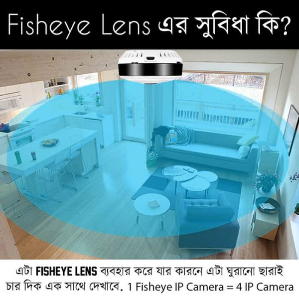 Fisheye Lens Support panoramic 360 Degree View