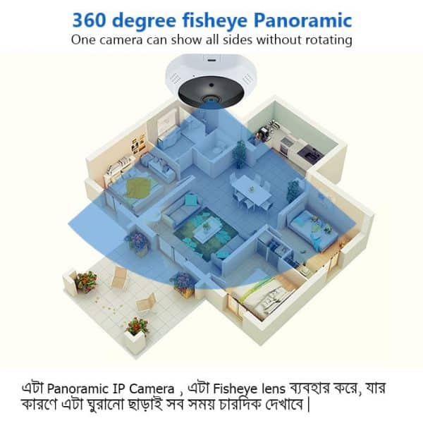 Fisheye lens provide Panoramic 360 Degree View