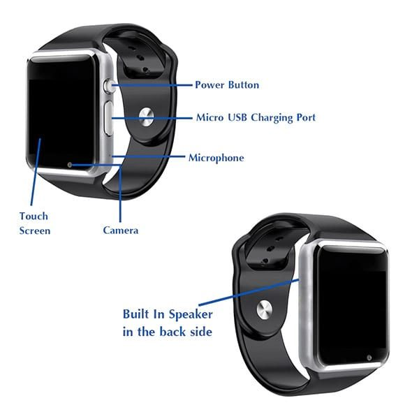 Interfaces of the Apple I Watch