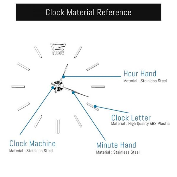 Material Reference of the DIY Wall Clock In Bangladesh