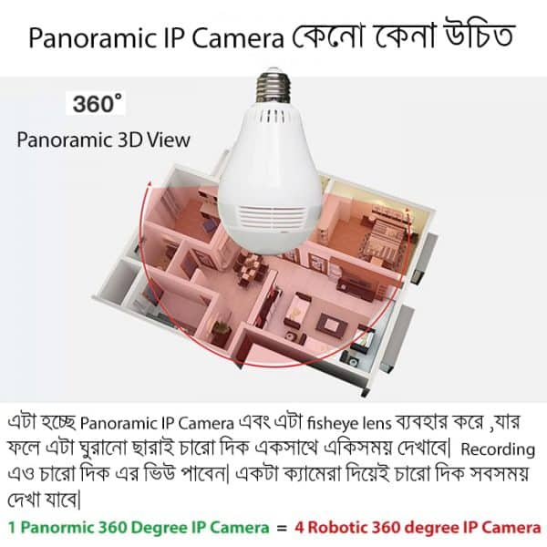 X910 IP Camera Has Panoramic 360 Degree View