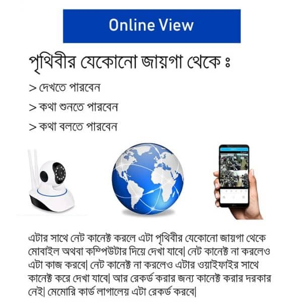 ZC-720 360 degree camera with online view
