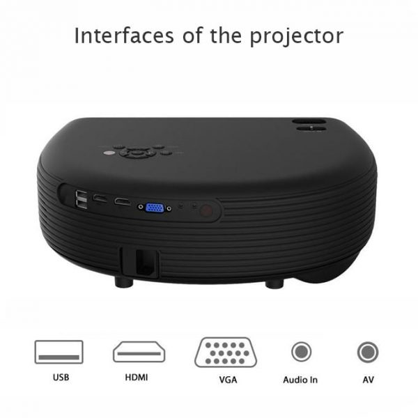 Interfaces of the Cheerlux Projector CL760 Model