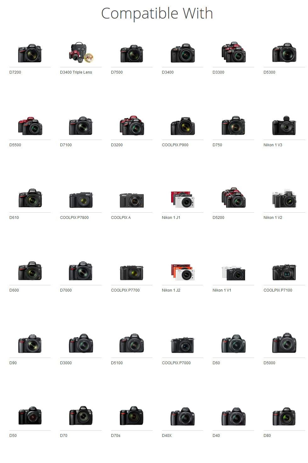 Nikon ML-L3 Remote Compatibility List
