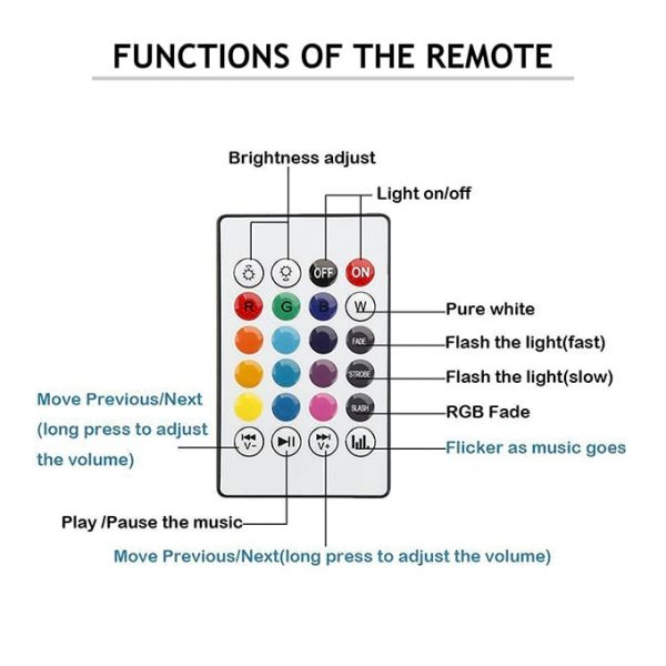 Functions of the Remote Control Light Bulb