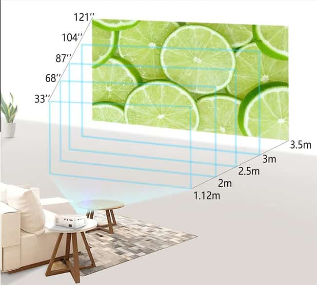 Projection Distance And Image Size Ratio