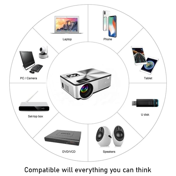 The C9 Projector Is Compatible With Everything You Can Think