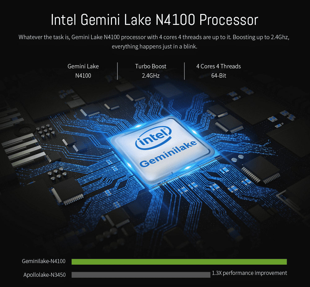 TX88 Pro Mini PC is equipped with the new intel n4100 gemini lake processor